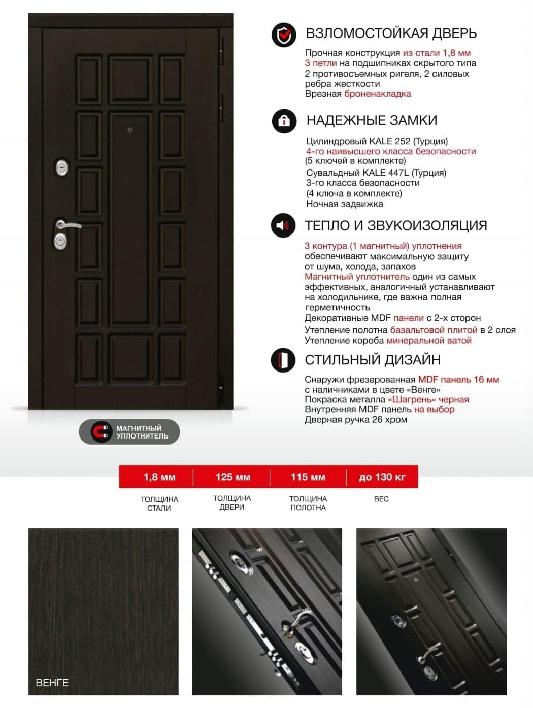 двери new york,входная дверь new york, двери лабиринт new york, new york labirint дверь