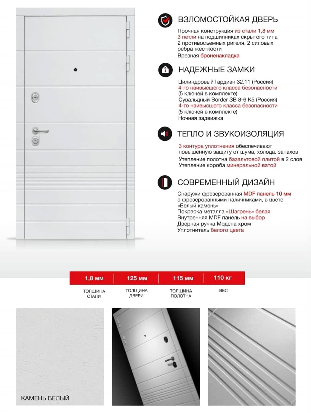 входная дверь с белой коробкой, двери входные металлические белые снаружи, входная дверь белого цвета купить, входная дверь белый бетон, дверь трендо, входные двери с белой внутренней панелью, входная дверь лабиринт trendo