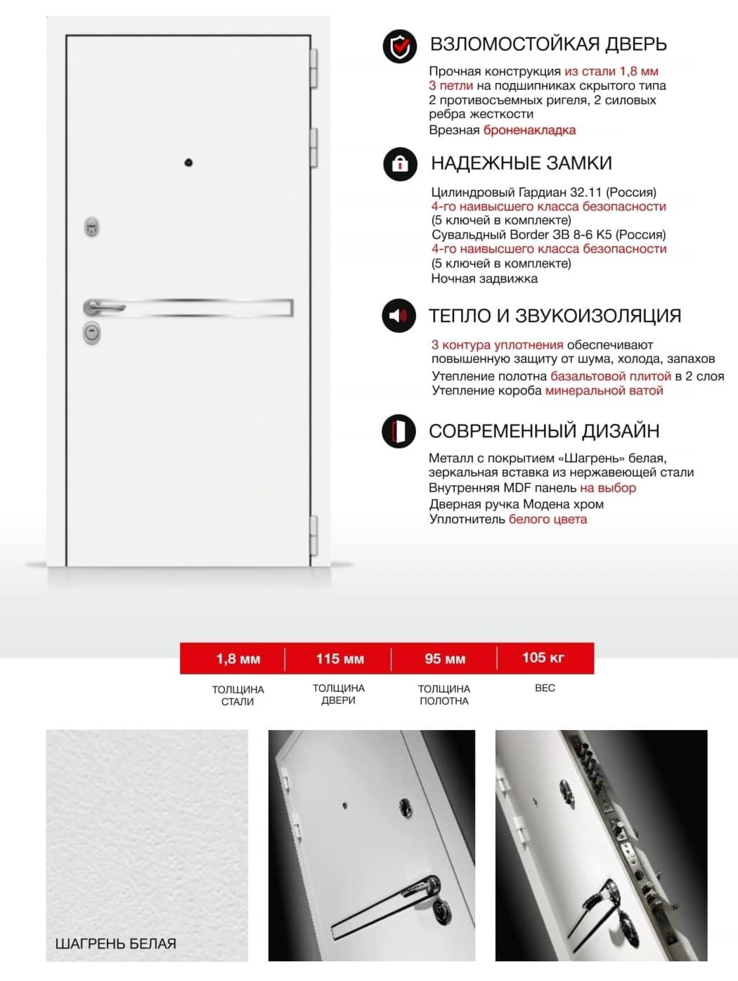 входные двери в квартиру белые, белая входная дверь с зеркалом, входная дверь белая внутри, входная дверь белого цвета, входная дверь белая снаружи, дверь входная line white